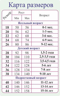 карта размеров